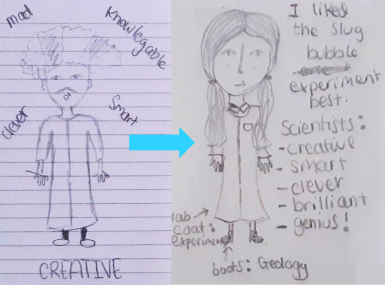 Child's Drawings of a Scientist